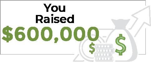 You Raised $600,000